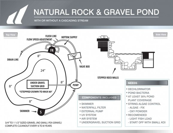 Natural Rock Gravel Pond